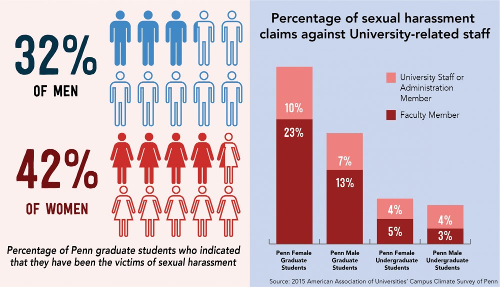 Sexual harassment lawyers in monmouth county nj
