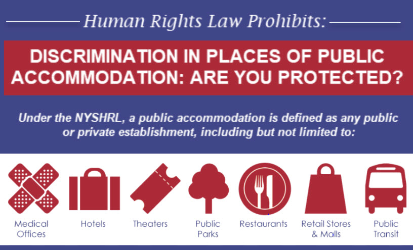 Discrimination in Places of Public Accommodation: Are You Protected? Discrimination in Public Spaces